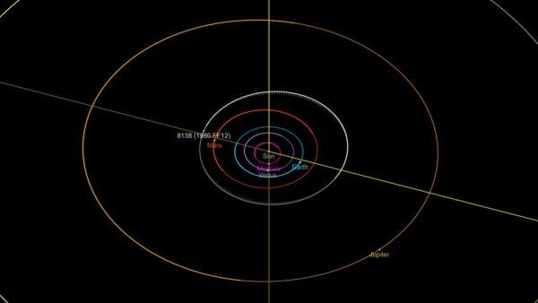 The orbit of 8138 Craigbowers. Image Credit: NASA/JPL